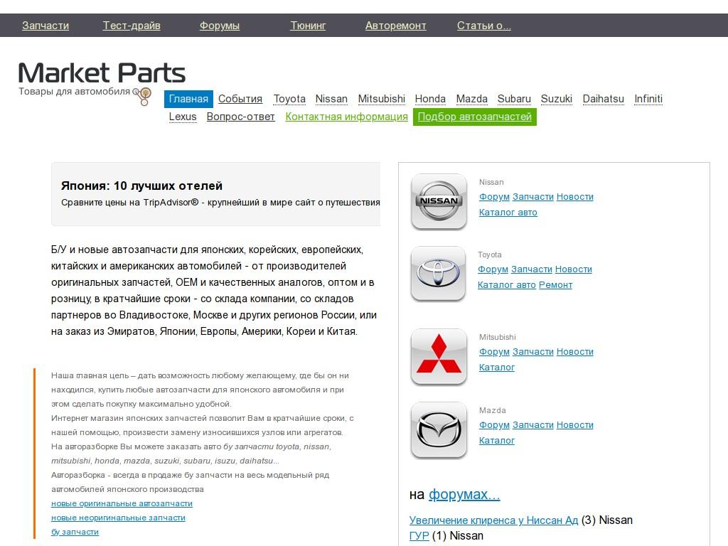 Скриншот интернет-магазина autogear.ru
