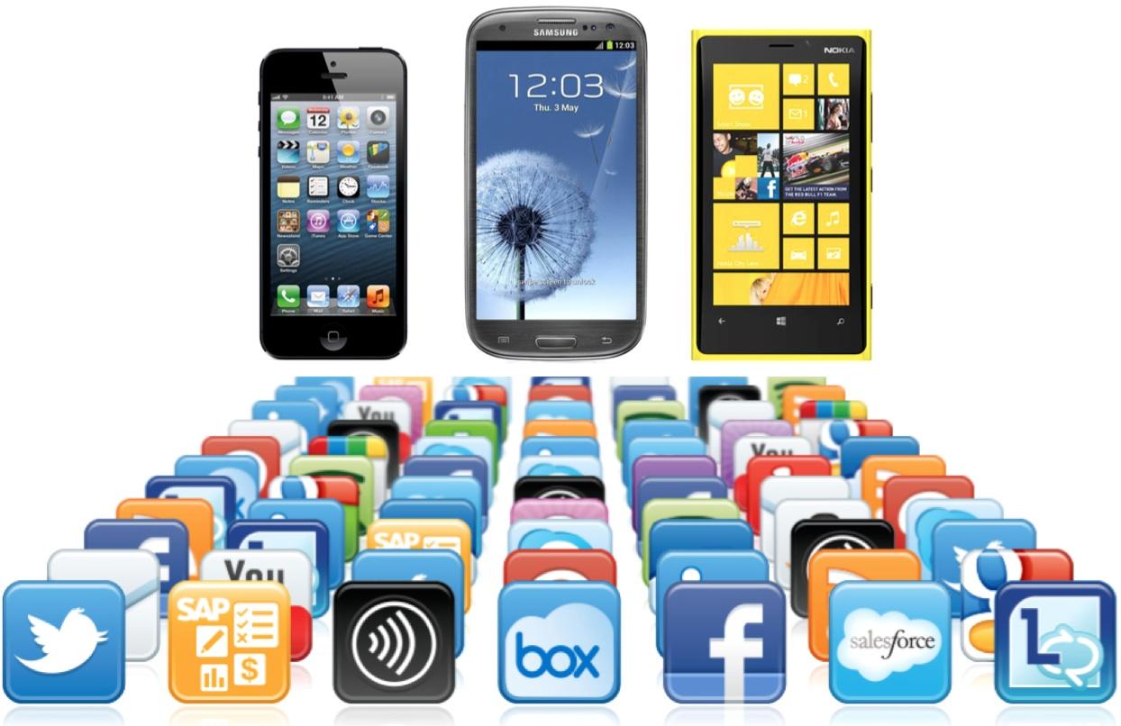 Функциональность смартфонов