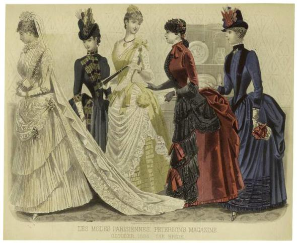 Стиль начала 20 века